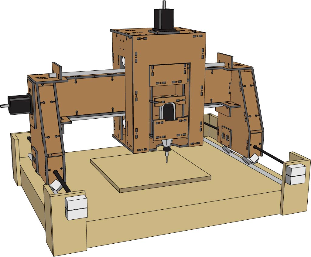 The Diylilcnc Project Cnc Open Source Hardware Research